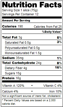 Nutritional Facts for PN Pumpkin Protein Bars