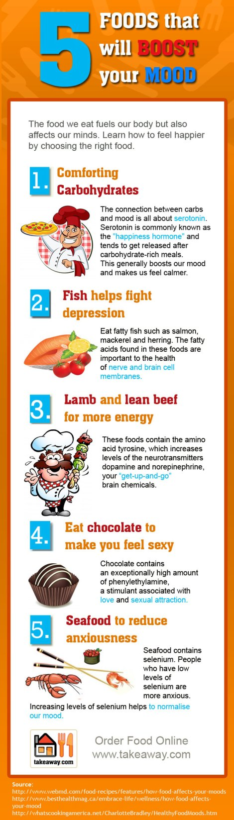 Infographic Displaying 5 Foods To Boost Your Mood